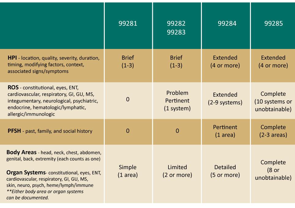 chart-difference-EM-blog.jpg